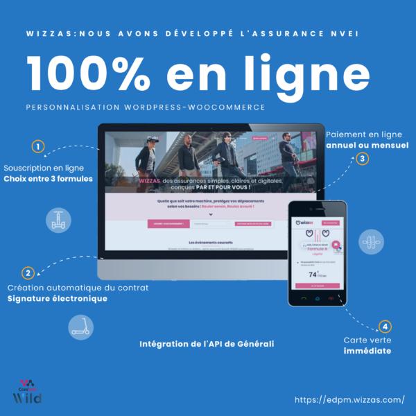 Com'etic-Wild a conçu et développé en méthode agile, le site d'assurance 100% en ligne pour les edpm/nvei de Wizzas